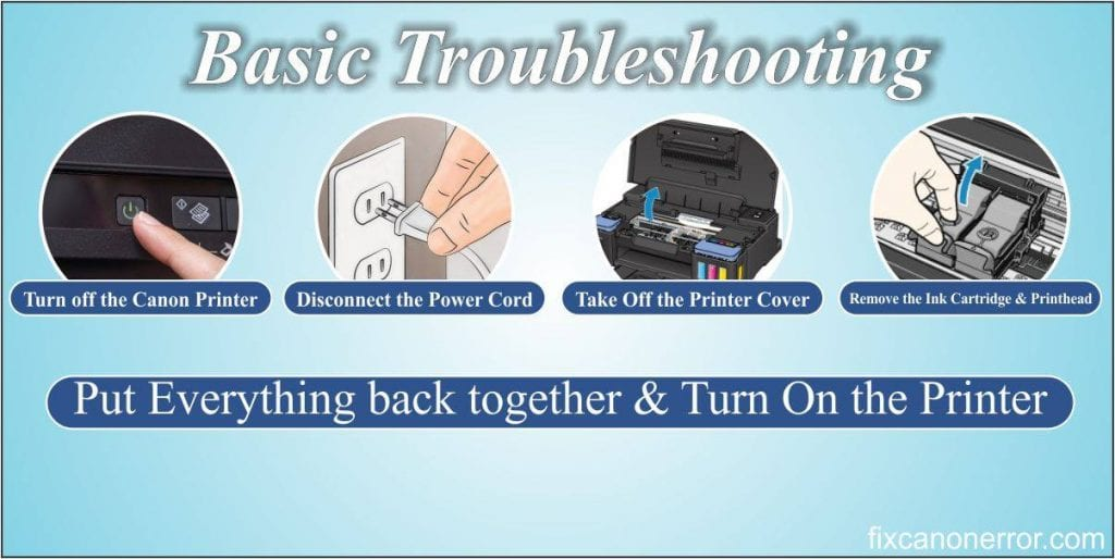 Basic canon Printer Troubleshooting