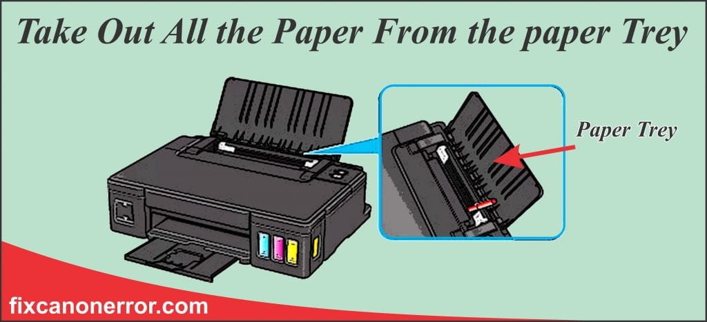 take the paper out