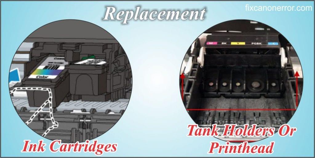 replace canon Equipment